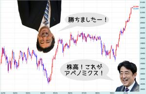 【勝者はABE】日経平均最高値更新!リスクを無視して伸び続けるか?【10月13日の為替相場ポイント&経済指標まとめ】
