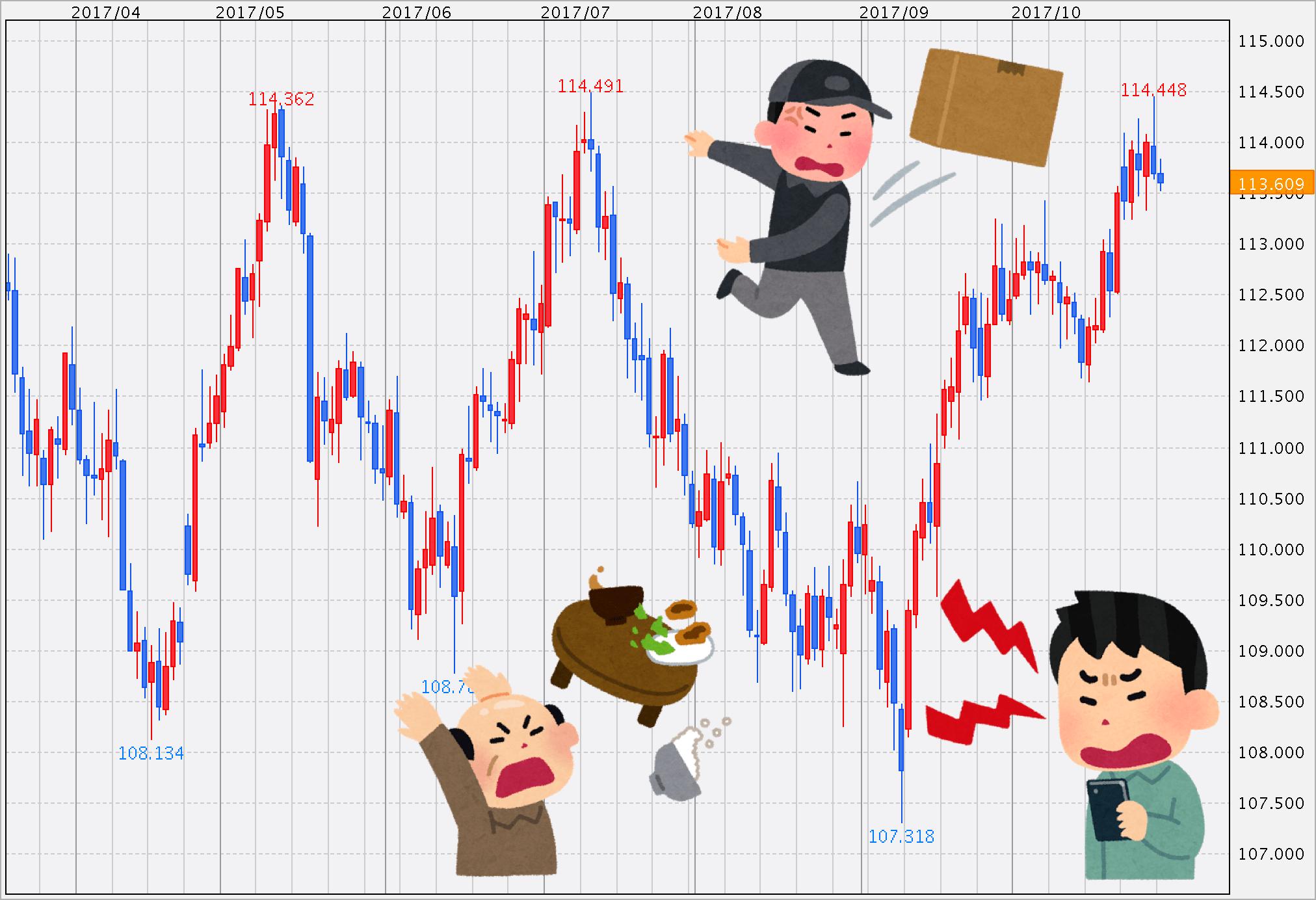 【黒田】明日の日銀金融政策決定会合の見どころは?【10月30日の為替相場ポイント&経済指標まとめ】