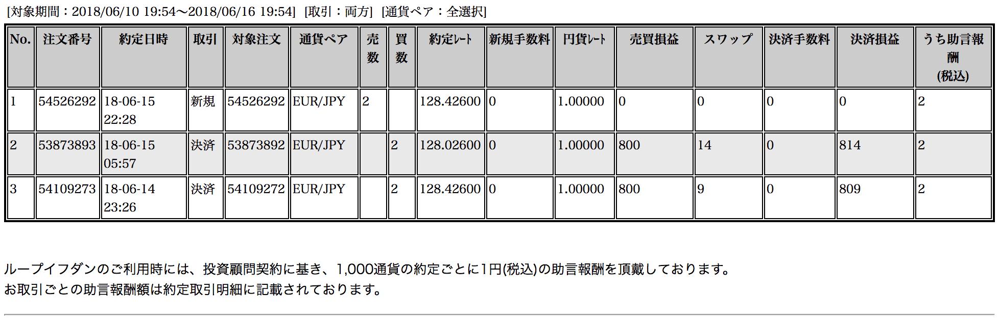 【自動売買】ゆきママも運用中の「シストレ24」とは?最大23,000円キャッシュバック!【期間延長】