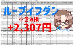 【ループイフダン】11月12〜16日の不労所得は+2,307円!※ただし含み損は…【限定キャンペーン実施中】