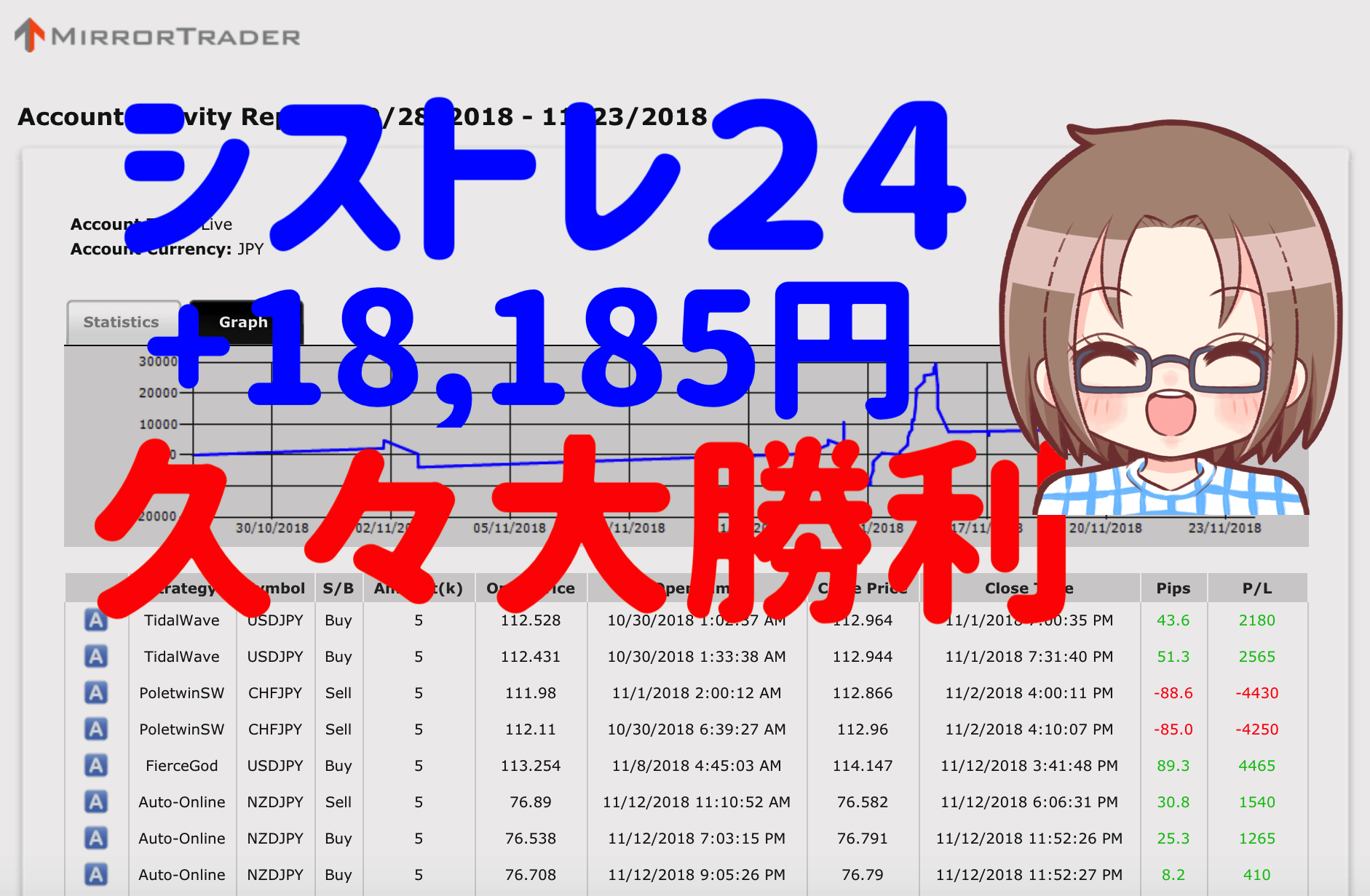 【シストレ24】10月29日〜11月23日の不労所得は+18,185円Σd(>∀