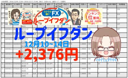 【ループイフダン】新キャンペーン開始!12月10〜14日の不労所得は+2,367円٩(ˊᗜˋ*)و【アマゾン第1位の本がもらえる】