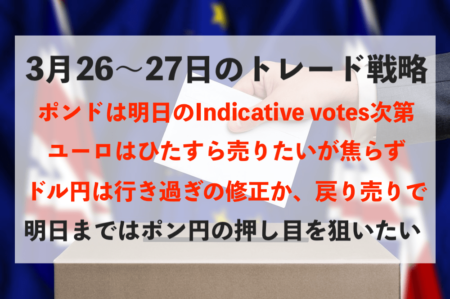 【ポンド高】27日にIndicative votes(人気投票)実施が決定!今後の展開について解説【3月26日のトレード戦略】