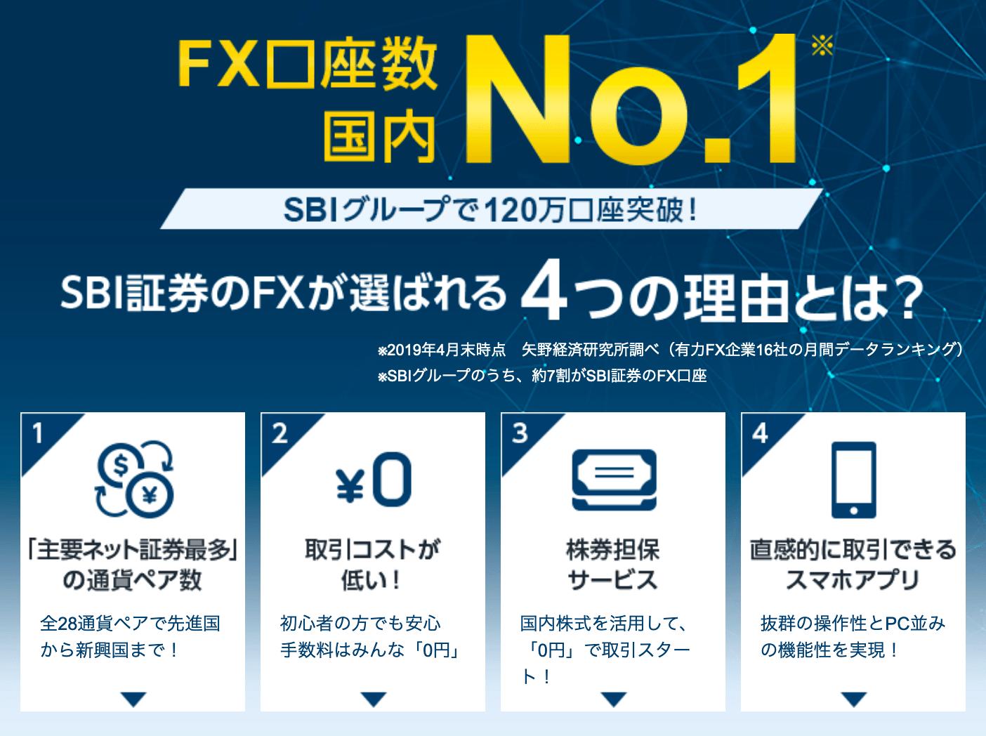 【徹底解説】SBI証券のFXが選ばれる4つの理由と初心者にオススメなポイントを解説!